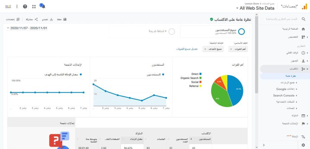 ما هي خدمة Google Analytics ؟ وكيف تستخدمها وتربطها بمتجرك الإلكتروني ؟